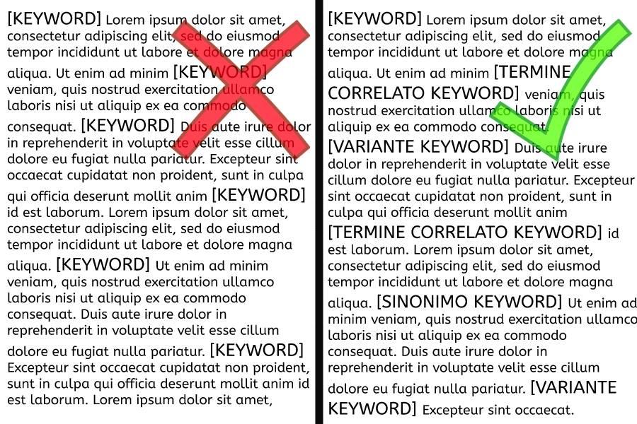 Il crawler non si aspetta più testi con la keyword ripetuta più volte, ma varianti, sinonimi e espressioni correlate