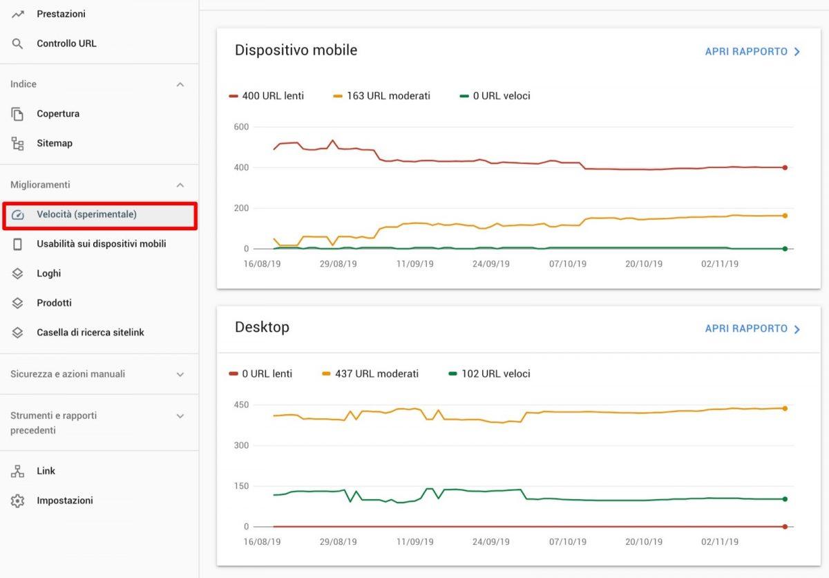 Sezione Velocità Google Search Console