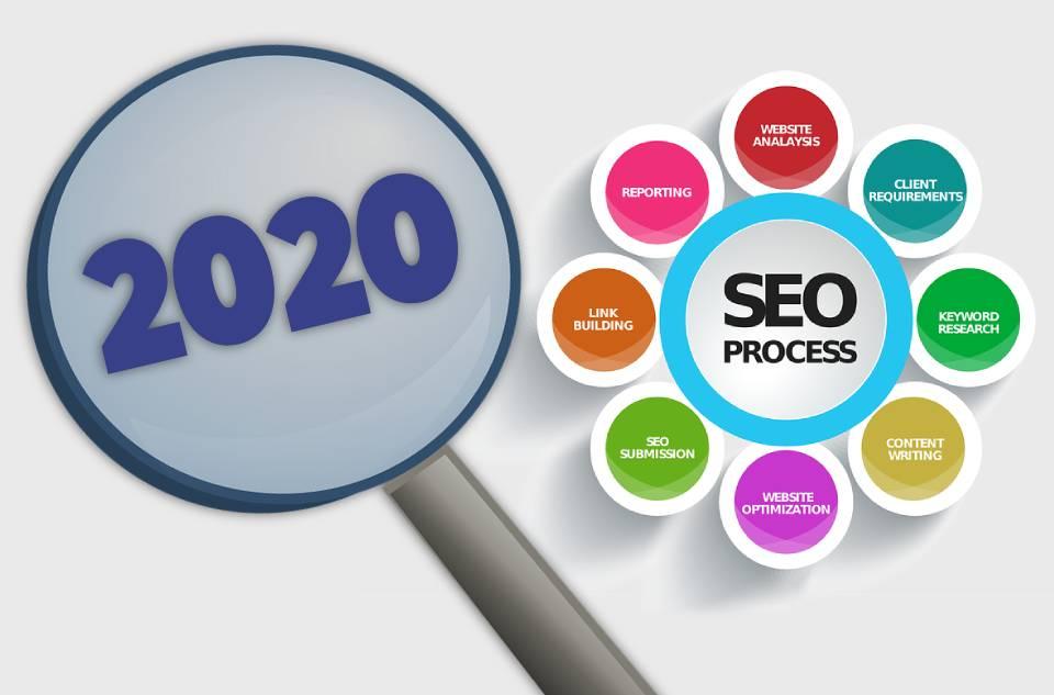Seo Trend 2020