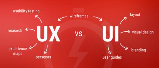 user experience design vs user interface design