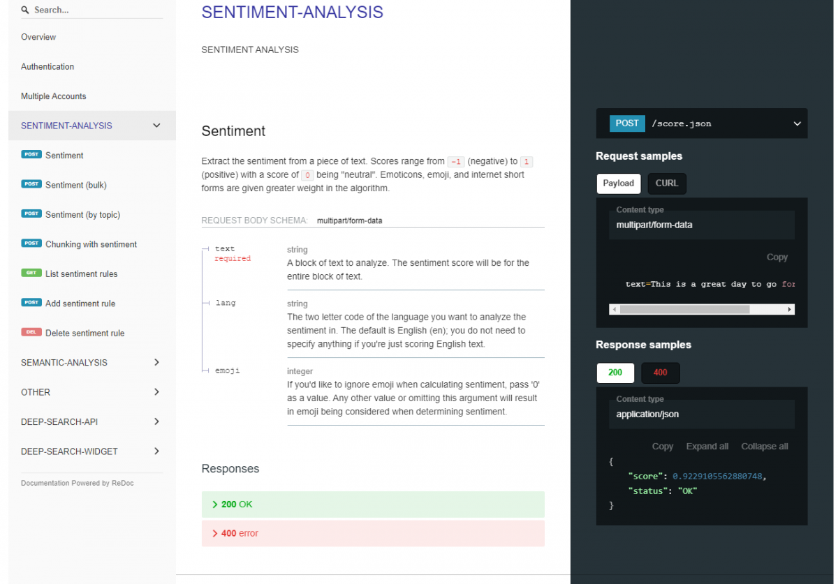 Repustate tool per sentiment analysis